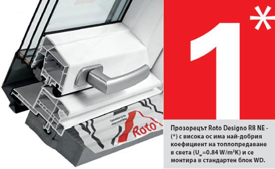 Designo R8